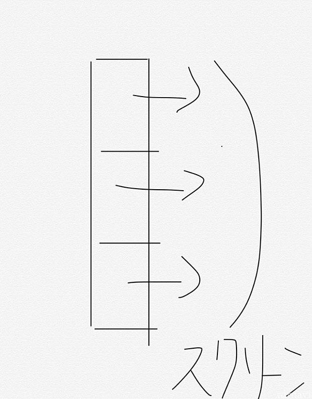 追加分の図
