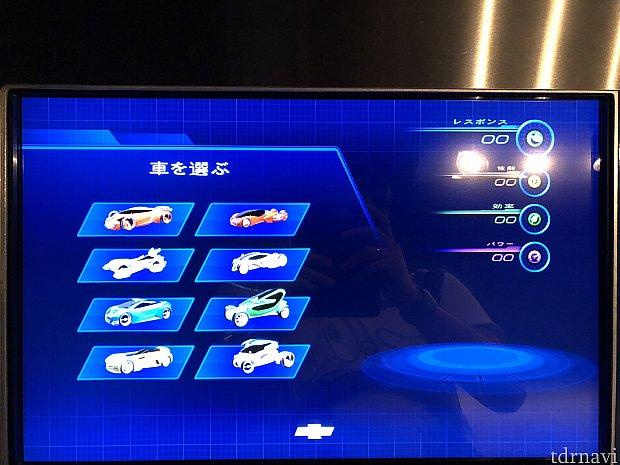 次に好みの車のタイプを選びます。