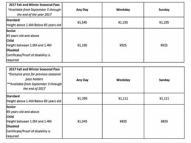 シーズナルパス値段表。使用期間が延びたので前季より値上げ