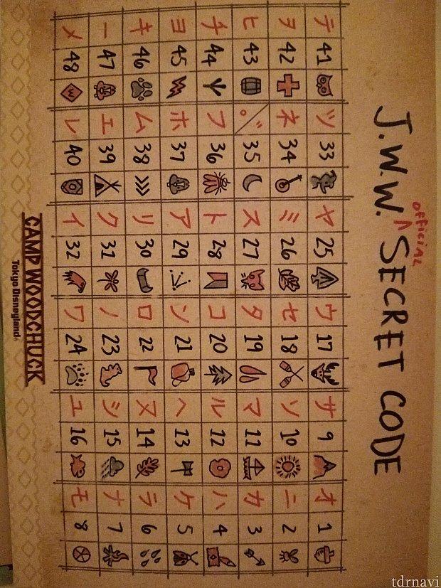 この暗号表を片手にレストラン内を散策しましょう♪