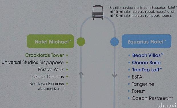 ユニバーサルスタジオに行くには「ホテル・マイケル」で下車しましょう。