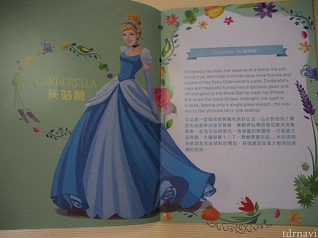 各プリンセスの紹介