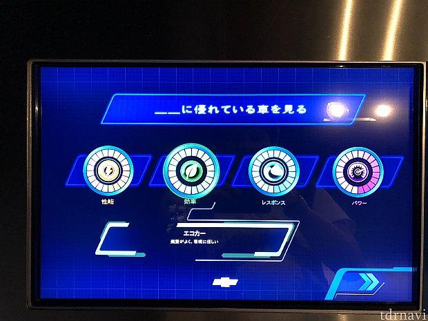 ちょっと日本語は変ですが、自分の好みの性能を選びます。