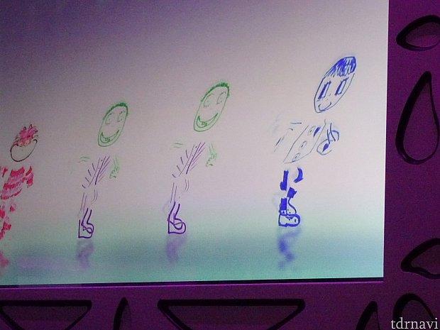 アニメーターズパレット2回目には自分で描いたイラストがディスプレイで動きます! 絵を描くのが得意ではないので行く前から練習しようと思ったましたが結局その場で描きました。 参考画像はスマホに保存して行きました!