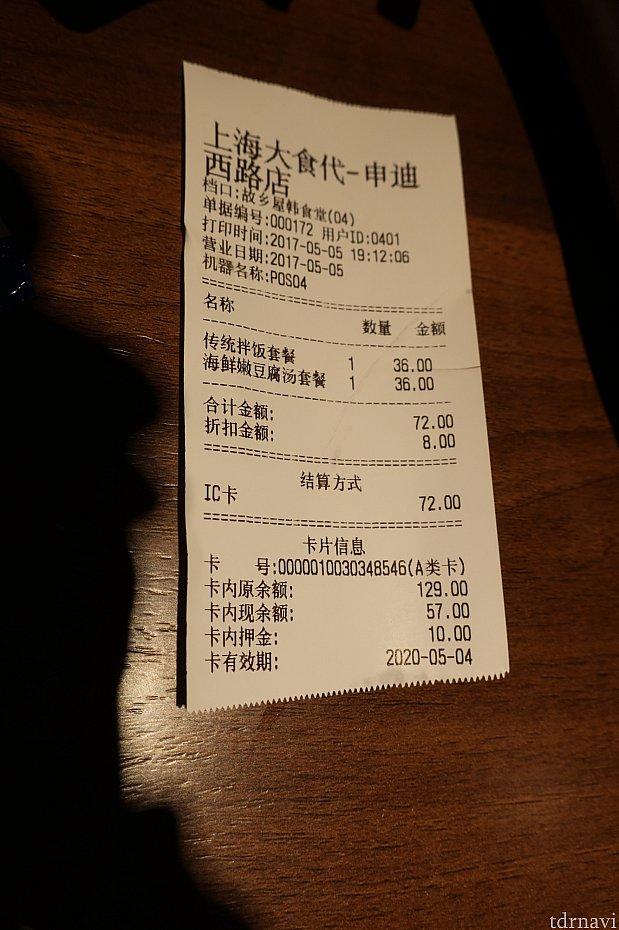 シーズナルパスで値引きされた金額で表記されてます。