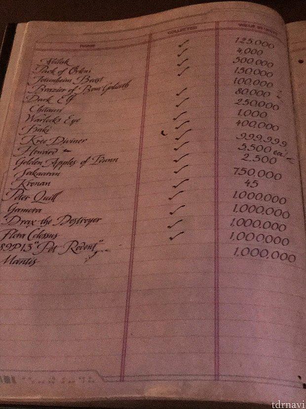 オフィスの机の上のノート。ピーターだけ値段安いです!笑