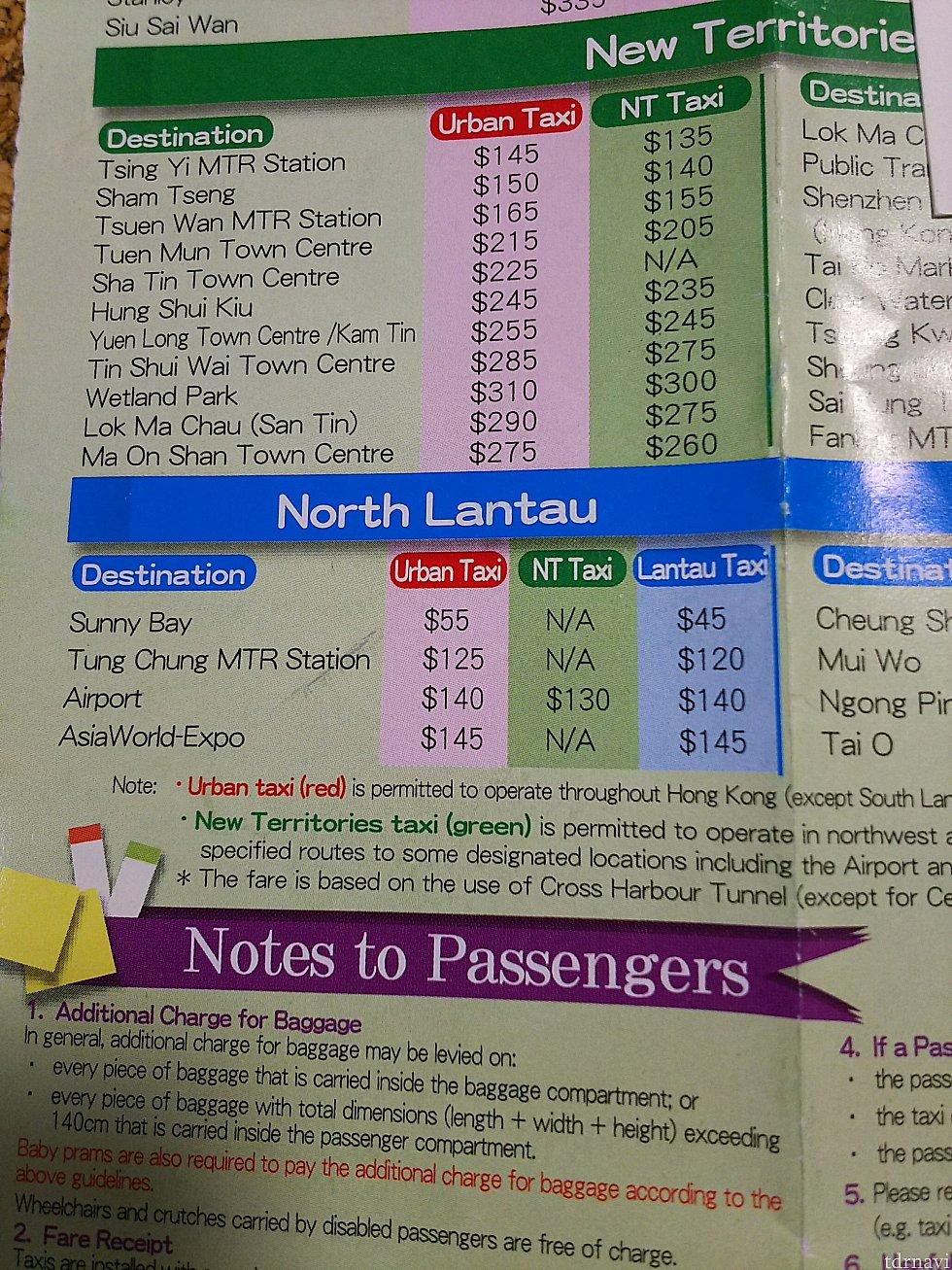 これによると、空港までは赤と青は140ドル、緑は130ドル程度が平均だよ…となっています。