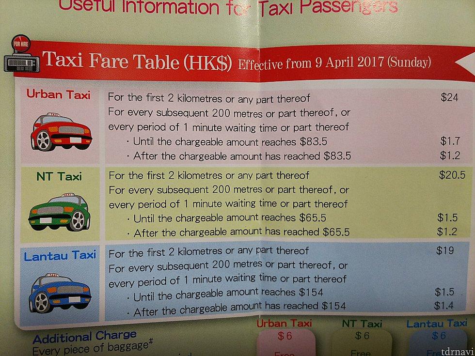 初乗り2kmは日本と同じ設定ですね。これによると、初乗りが1番安いのは青のようですが…