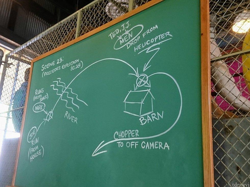 黒板にはチョークで動きのシュミレーションが書いてありました。