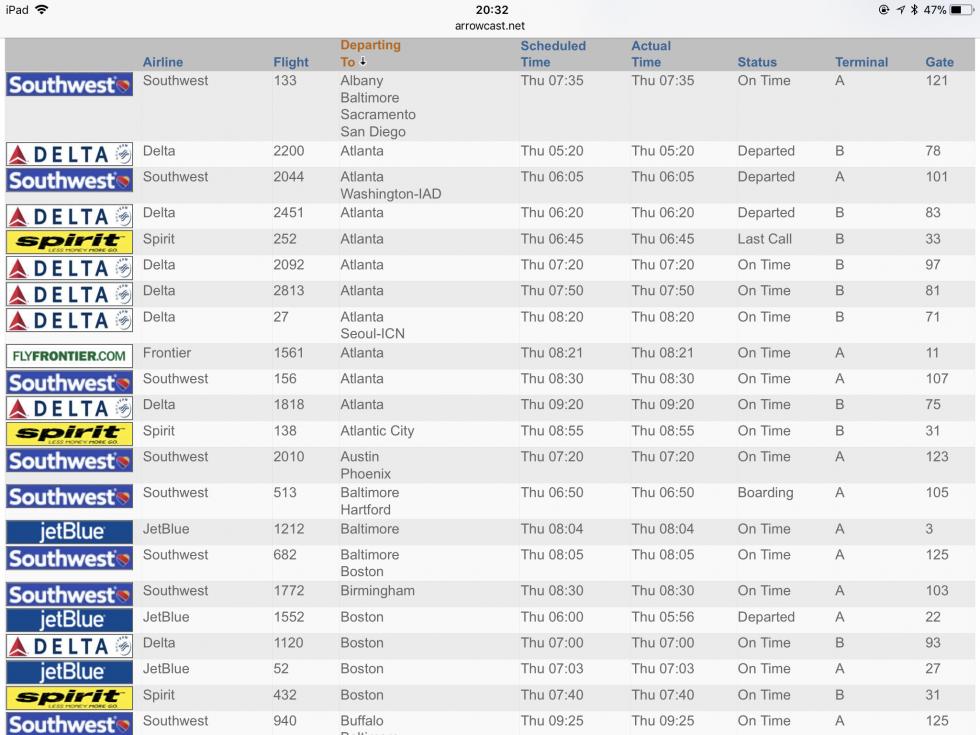 飛行機の時刻表。空港の至る所にテレビがあり、随時更新されてます。WEBでも確認できる空港もあり、見方は同じです。(アルファベット順) (オーランド空港の公式サイトより)