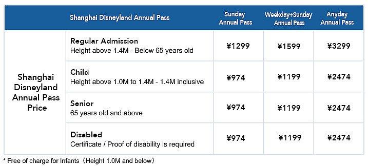 公式サイトより、年間パスポート価格表。