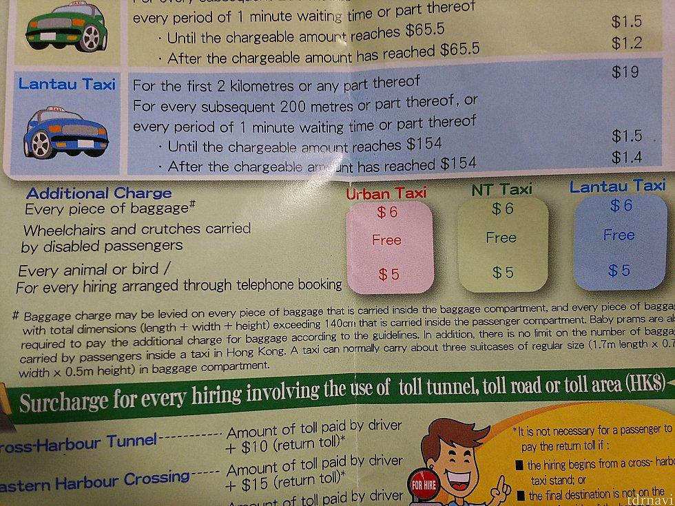 また、荷物や諸々を預け入れる(持ち込む)場合の追加料金が書いてあります。トランクに荷物を入れる場合、1つ6ドル設定のようですね。