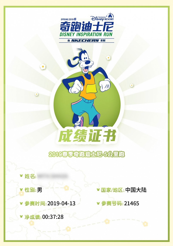 後日成績表が公式サイトからダウンロード出来ました!ってゆーか国籍が中国になってる🇨🇳
