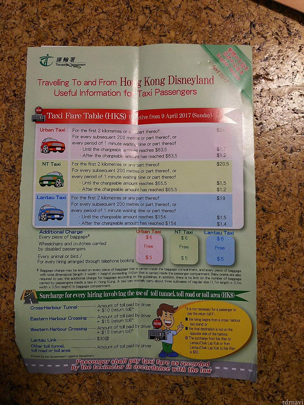 案内用紙の裏面には、それぞれのタクシーの初乗り利用とメーターの上がり方が記載されています。
