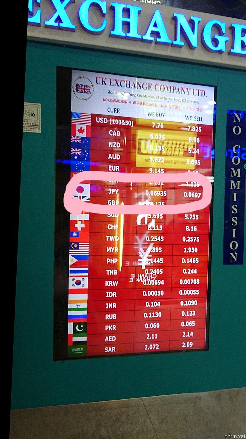 buyが日本円→HKD ¥10000→HKD693.5