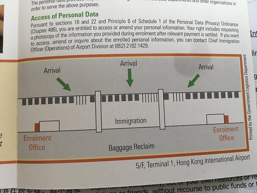 登録は入国審査後すぐのe-道窓口にて。写真左の窓口は朝から夜までやっていますが、右の窓口は日中しか空いていないようなのでご注意ください