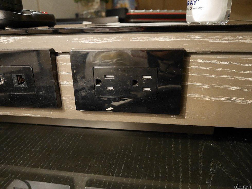 電源はデスクや枕元近くにもありました。電圧さえクリアすれば日本のプラグと同じなのでそのまま使えます。