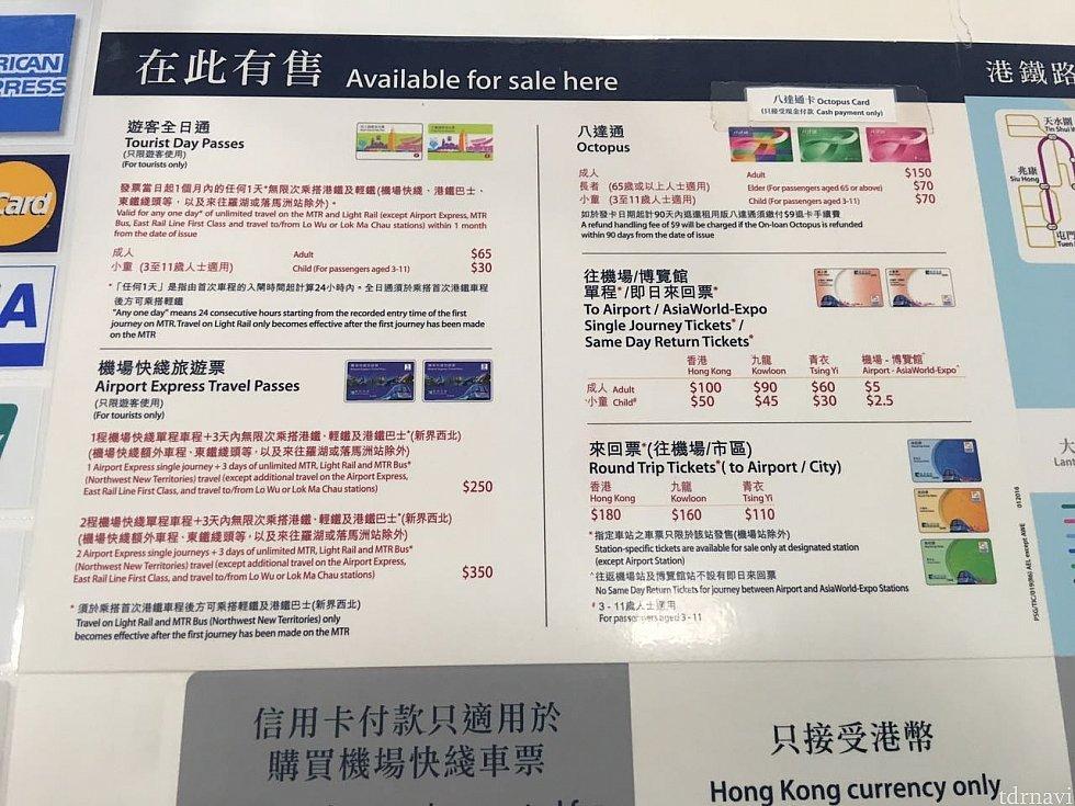 オクトパスカード(八達通)を購入します。色々な種類がありますが150HKD(成人)を購入します。購入には現金が必要です。