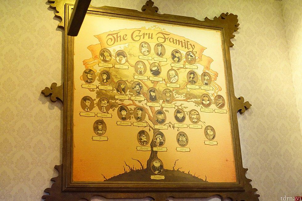 グル―の家系図も