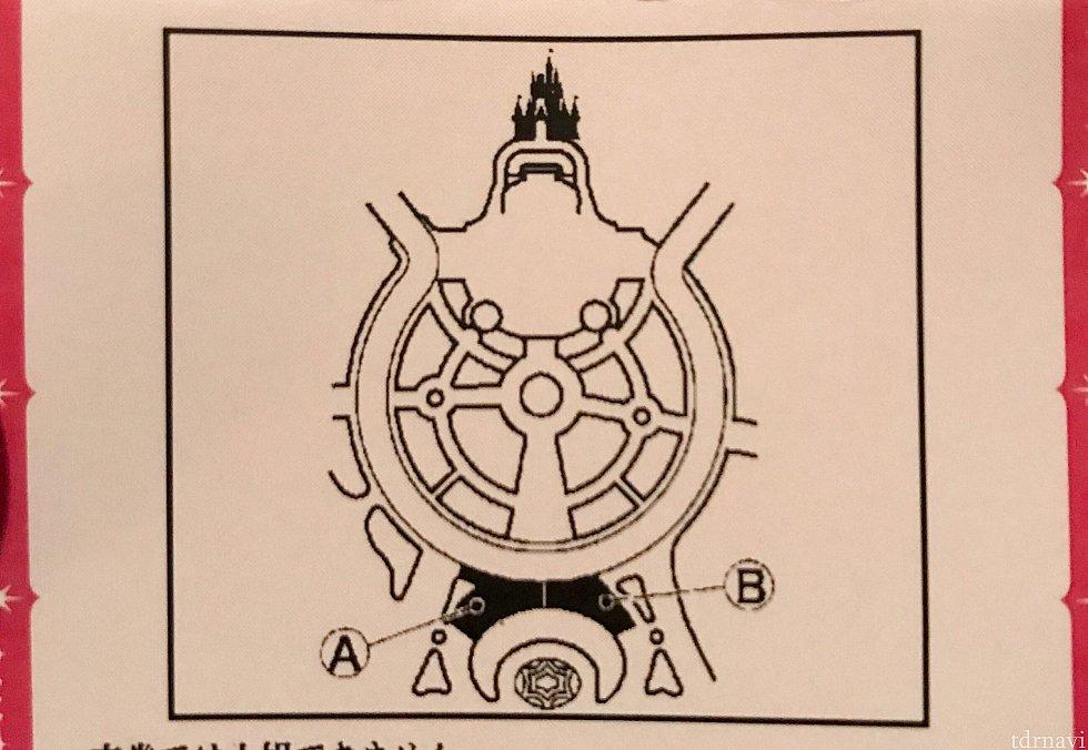 A、Bと記載されているのが入場口。