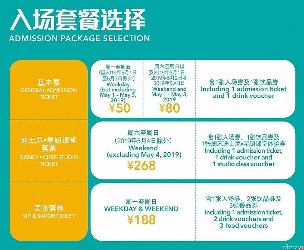 料金表。今のところ公式wechatから購入出来るようです。 平日(50元の時)は、年パスホルダーは入場無料。