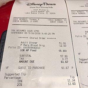 ディナーの料金です。 年パ割引は10%ですね。 Tipはいつも20%にしてます。